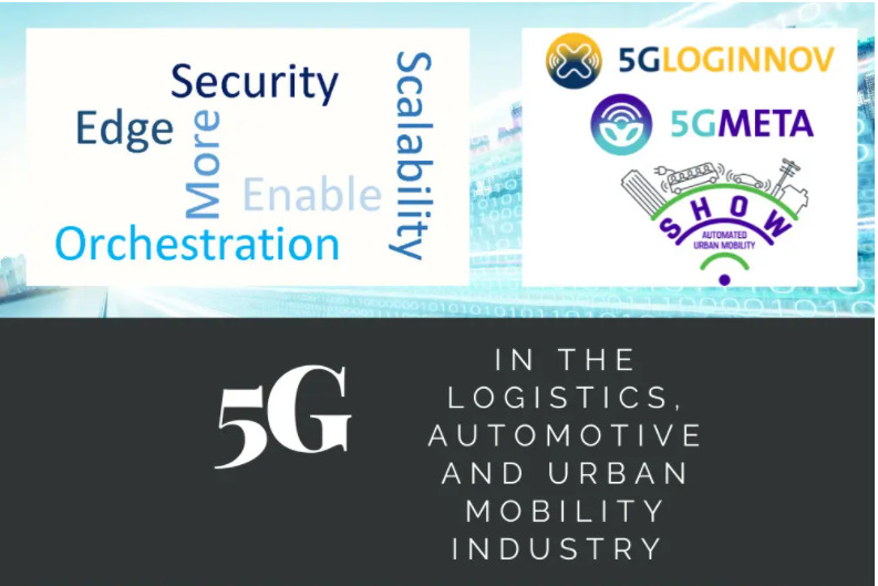 5G and the mobility sector: 5GMETA and other H2020 projects at the forefront of innovation
